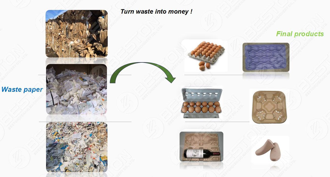 Machine à plateaux à œufs recyclant les déchets de papier dans le rapport de projet de machine à fabriquer des plateaux à œufs
